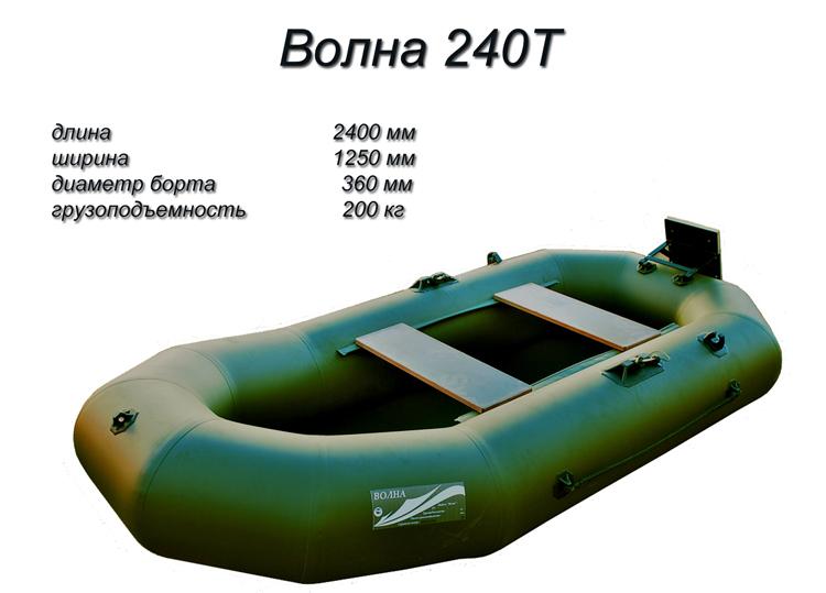 надувные гребные лодки из армированного пвх